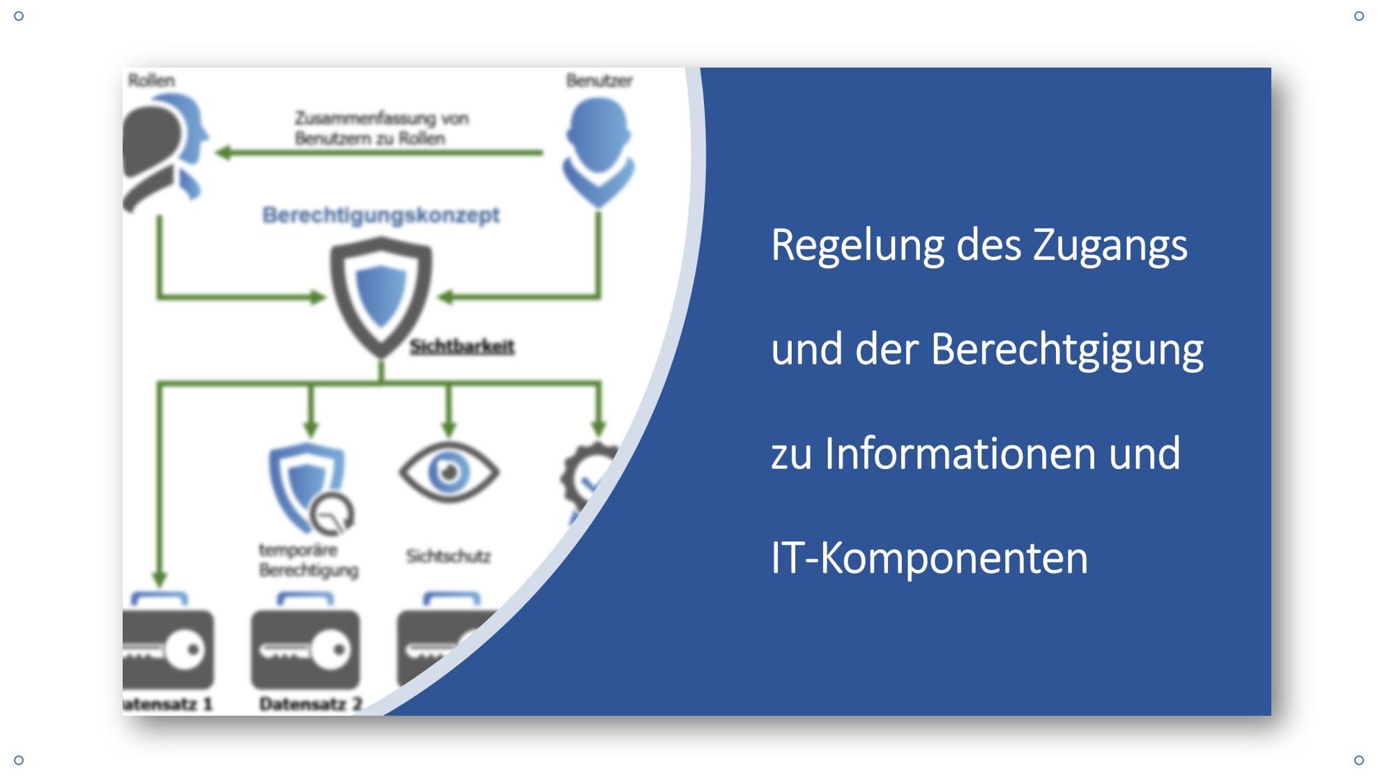 IT-Basissicherheit_Berechtigungskonzept