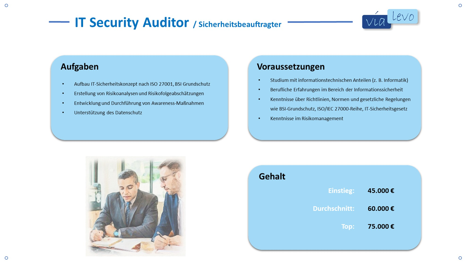 IT-Security Auditor Gehalt
